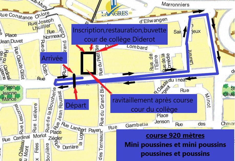 Petite course 920m 2019